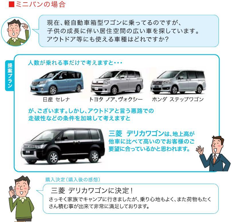 大阪市西区 車検 板金/新車購入 ミニバンの場合