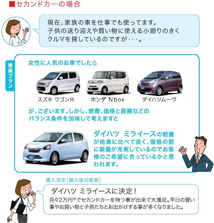 大阪市西区 車検 板金/新車購入 セカンドカーの場合